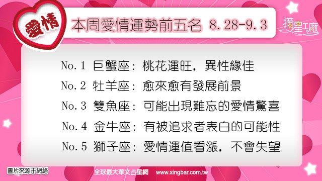 12星座本周愛情吉日吉時(8.28-9.3)