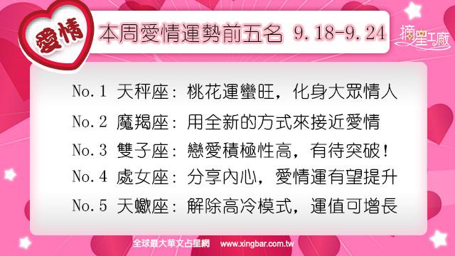 12星座本周愛情吉日吉時(9.18-9.24)